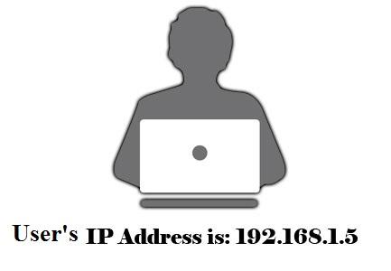 Xác định IP của đối tượng Click Quảng Cáo click tặc adwords Cơ chế chặn click tặc adwords xac dinh ip cua doi tuong